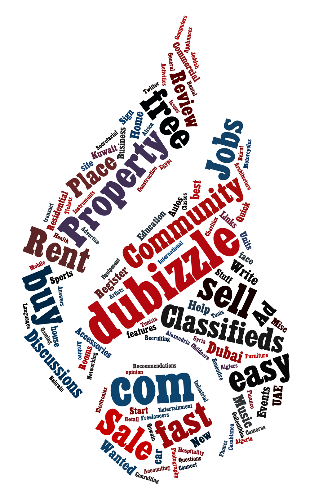 dubizzle.com word cloud art created on tagxedo.com